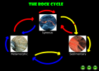 Rocks and minerals | Recurso educativo 40438