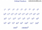 Ordinal numbers | Recurso educativo 14174