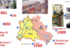 Die Mauer (Berlin wall) | Recurso educativo 63812