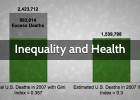 Inequality.org | News, Data & Statistics on Income, Health, Social Inequality | Recurso educativo 89878