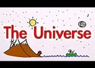 What Is The Universe? | Recurso educativo 94291
