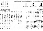Alfabeto braille | Recurso educativo 776427