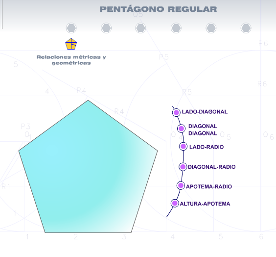 Pentágono regular | Recurso educativo 41884