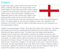 England | Recurso educativo 73084