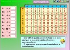 Repasa las tablas de multiplicar | Recurso educativo 730452